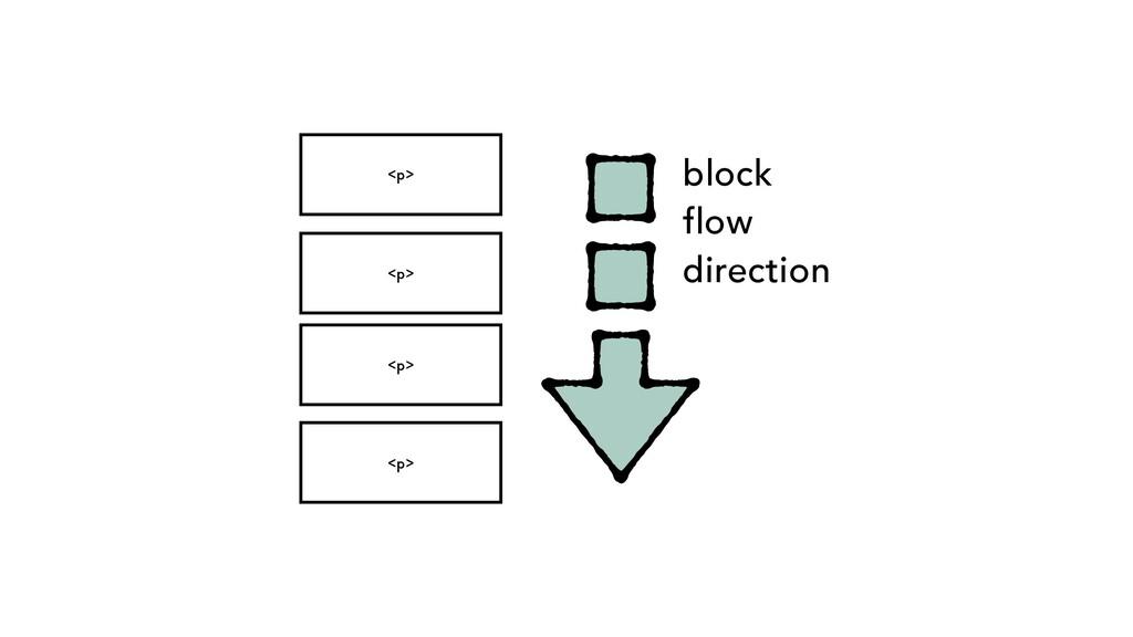 <p> <p> <p> <p> block flow direction
