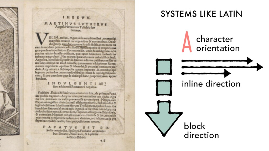 SYSTEMS LIKE LATIN block direction inline direc...