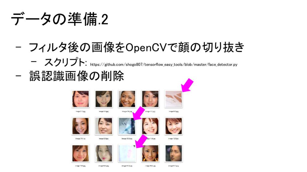 データの準備.2 - フィルタ後の画像をOpenCVで顔の切り抜き - スクリプト: http...