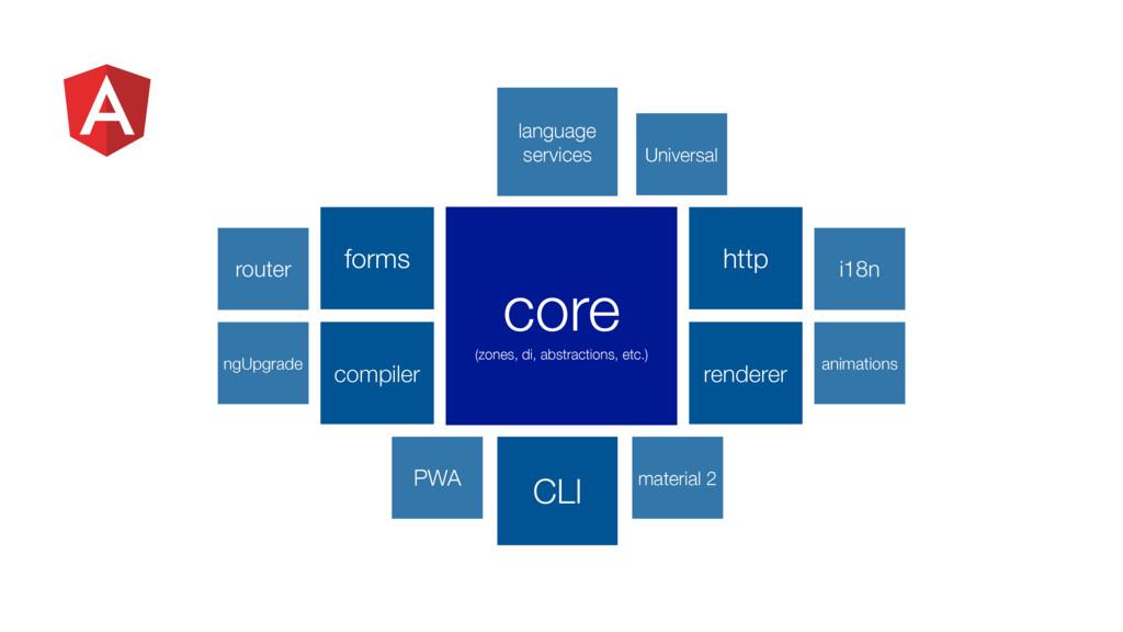 language services CLI material 2 Universal PWA ...