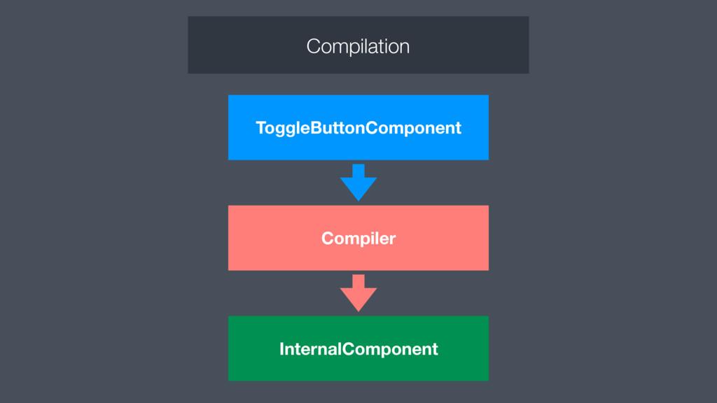ToggleButtonComponent Compiler InternalComponen...