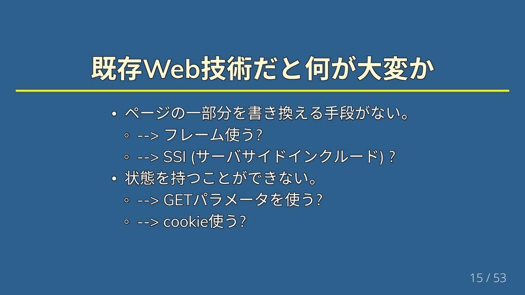 既存Web 技術だと何が大変か 既存Web 技術だと何が大変か 既存Web 技術だと何が大変か...