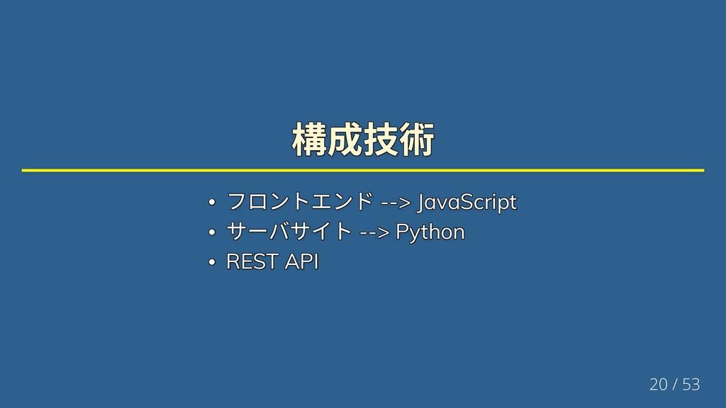 構成技術 構成技術 構成技術 構成技術 構成技術 構成技術 フロントエンド --> JavaS...
