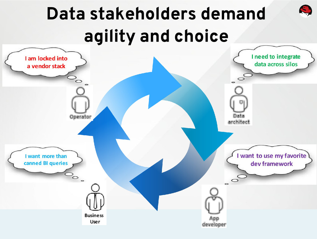 Data stakeholders demand agility and choice