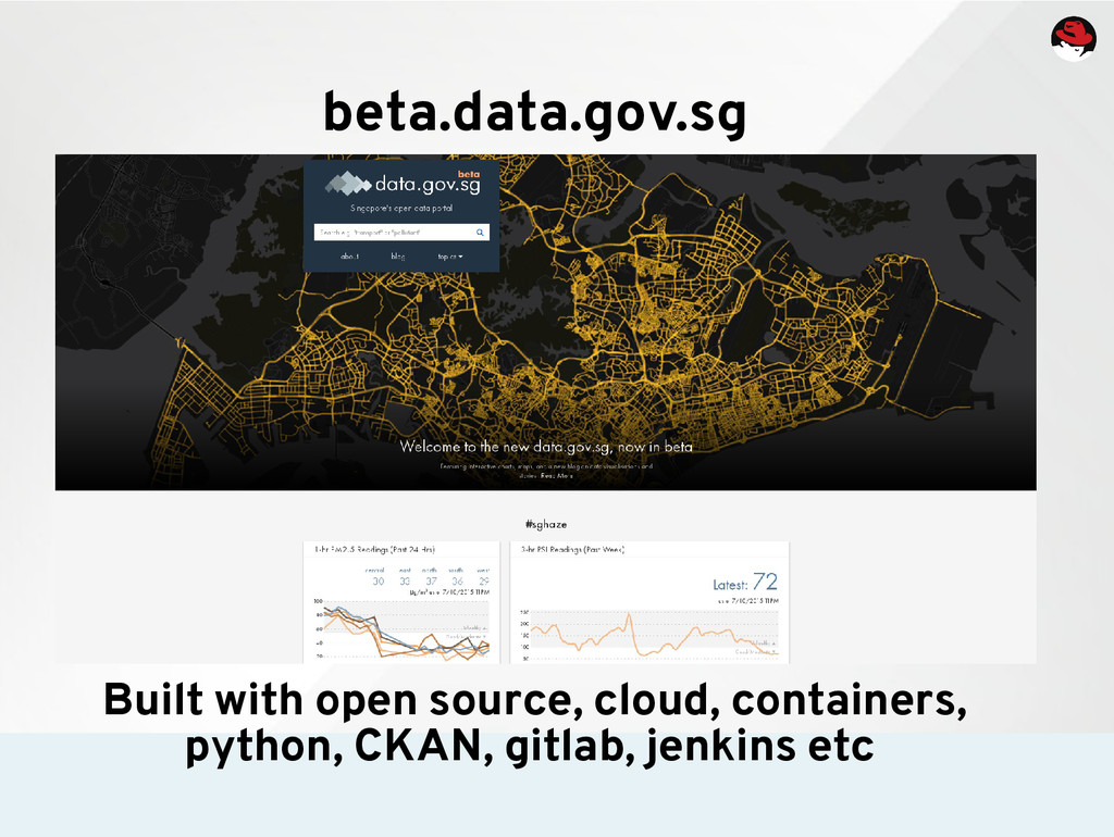 beta.data.gov.sg Built with open source, cloud,...