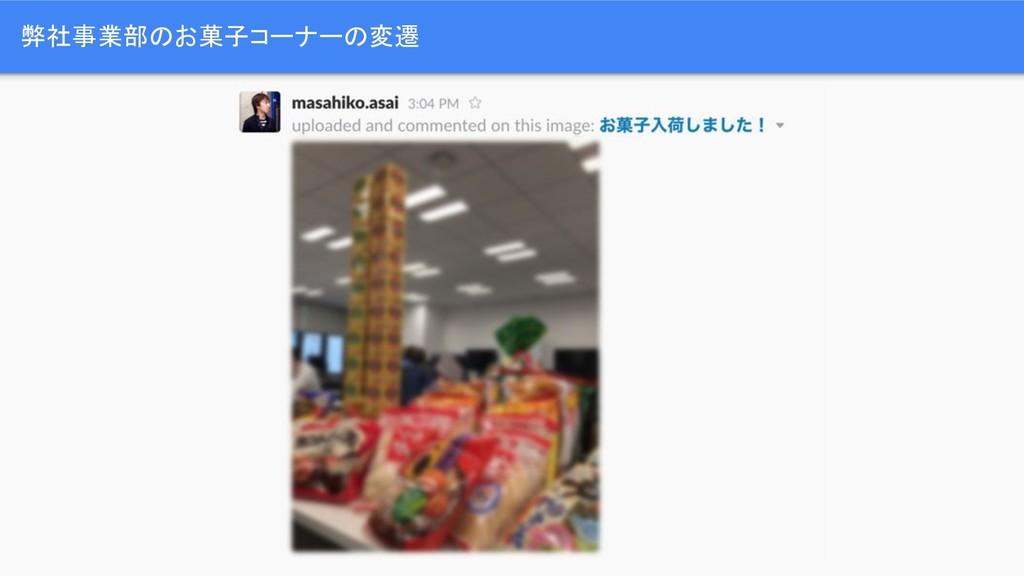 弊社事業部のお菓子コーナーの変遷