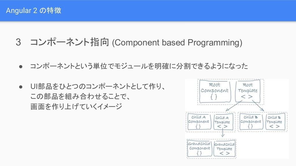 Angular 2 の特徴 3 コンポーネント指向 (Component based Prog...