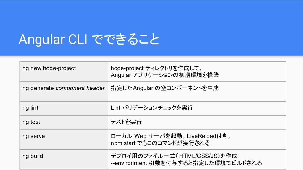 Angular CLI でできること ng new hoge-project hoge-pro...