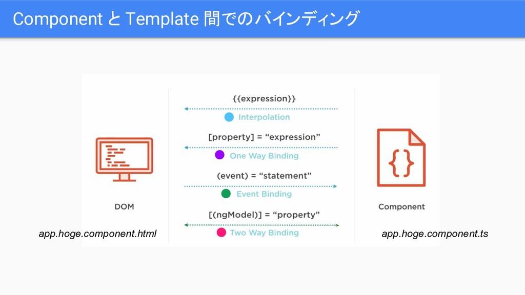 Component と Template 間でのバインディング app.hoge.compon...