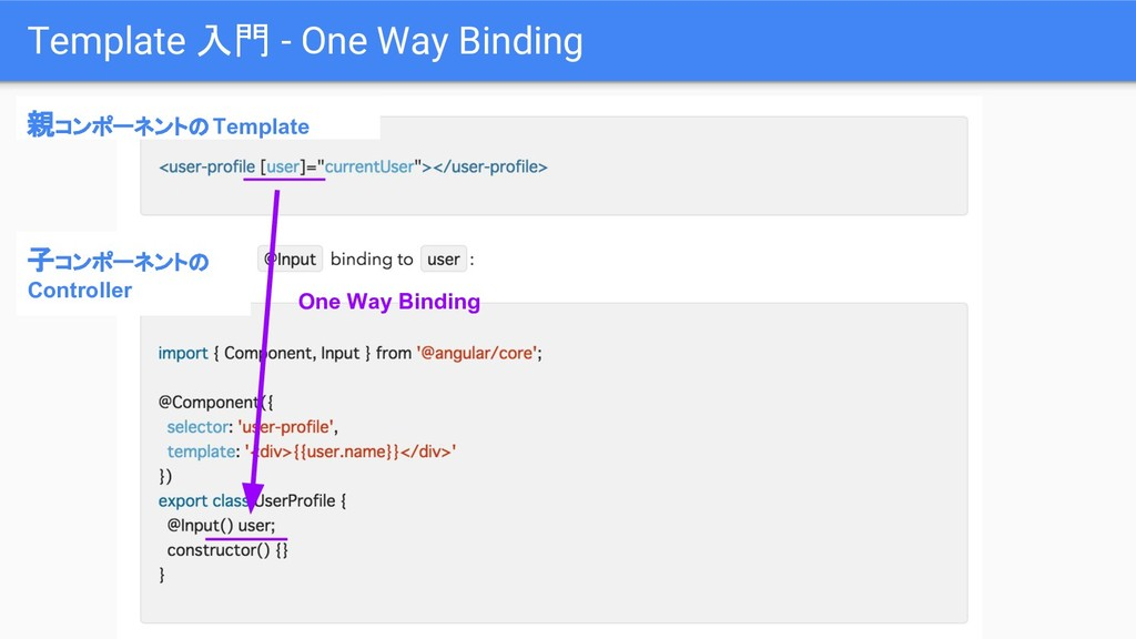 Template 入門 - One Way Binding One Way Binding 親...