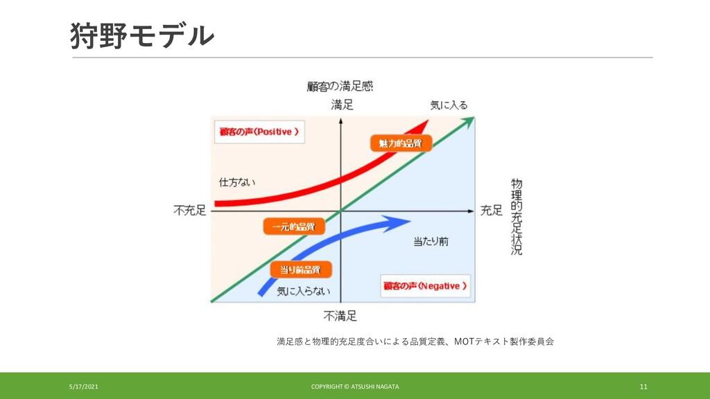 狩野モデル 5/17/2021 COPYRIGHT © ATSUSHI NAGATA 11 満...
