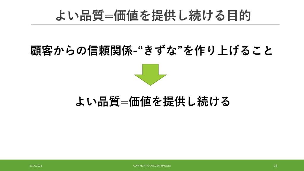 よい品質=価値を提供し続ける目的 5/17/2021 COPYRIGHT © ATSUSHI ...