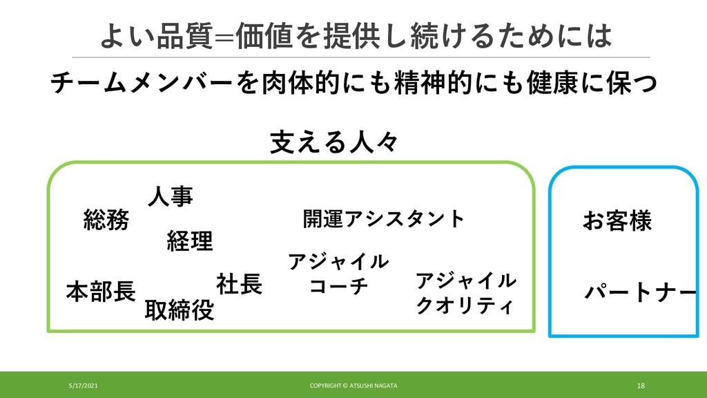 よい品質=価値を提供し続けるためには 5/17/2021 COPYRIGHT © ATSUSH...