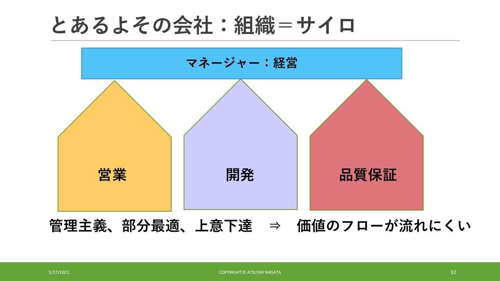 とあるよその会社:組織=サイロ 5/17/2021 COPYRIGHT © ATSUSHI N...