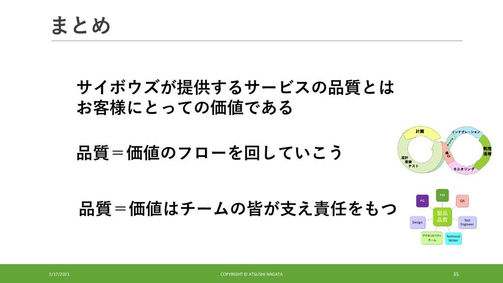 まとめ 5/17/2021 COPYRIGHT © ATSUSHI NAGATA 35 サイボ...