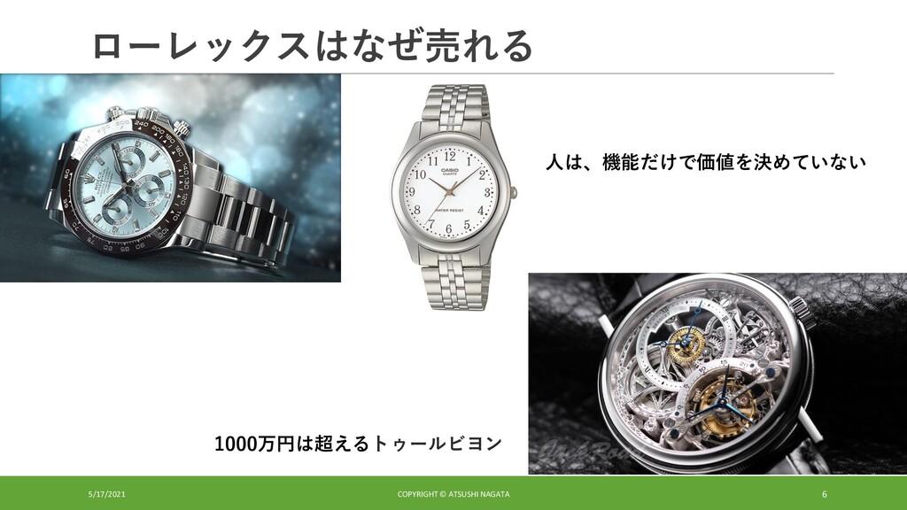 ローレックスはなぜ売れる 5/17/2021 COPYRIGHT © ATSUSHI NAGA...