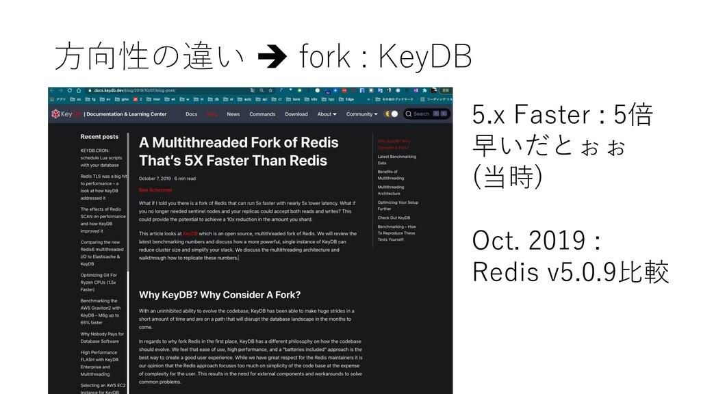 ⽅向性の違い è fork : KeyDB 5.x Faster : 5倍 早いだとぉぉ (当...
