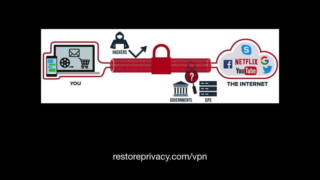 restoreprivacy.com/vpn