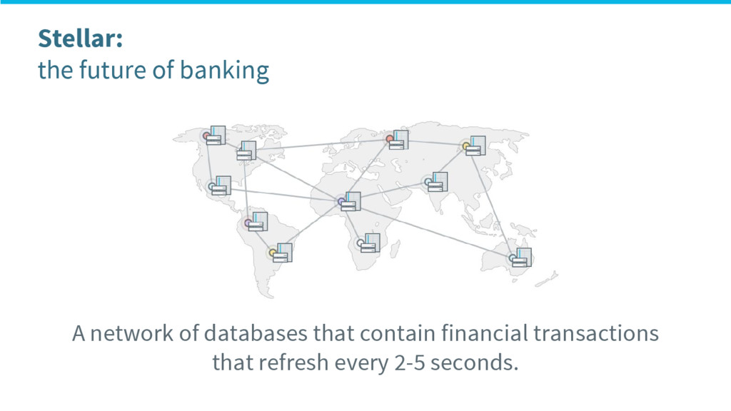 A network of databases that contain financial t...