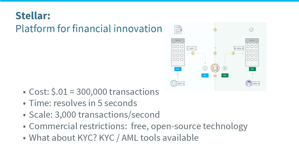 Stellar: Platform for financial innovation • Co...