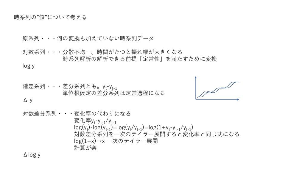 原系列・・・何の変換も加えていない時系列データ 対数系列・・・分散不均一、時間がたつと振れ幅が...