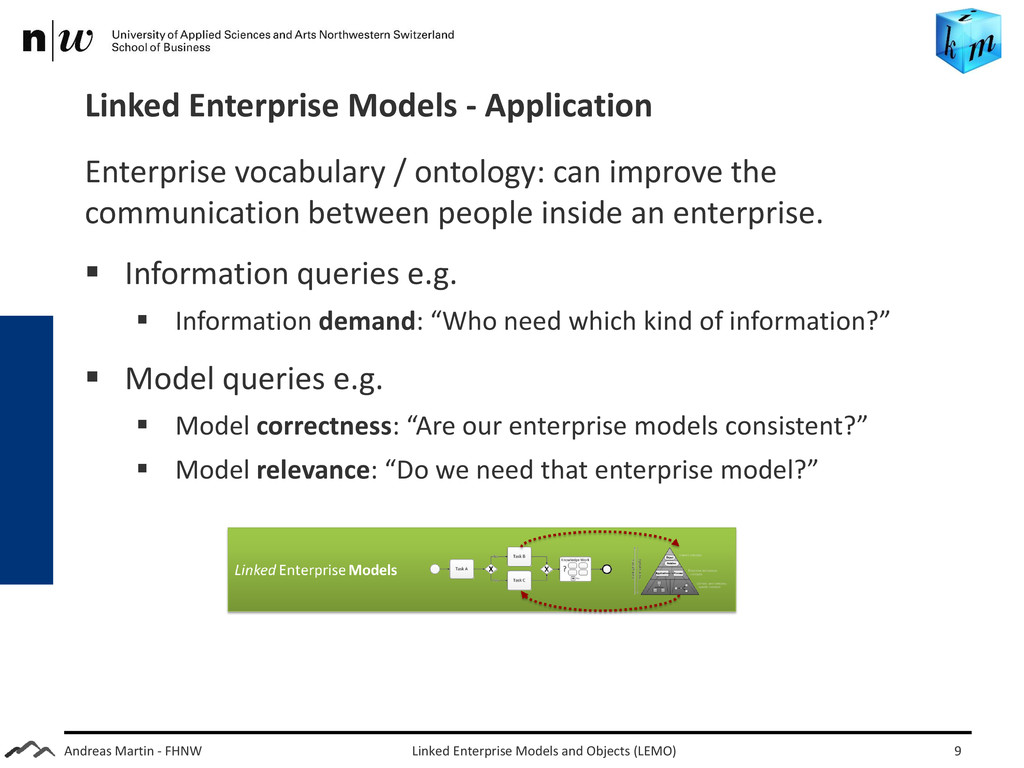 Andreas Martin - FHNW Linked Enterprise Models ...