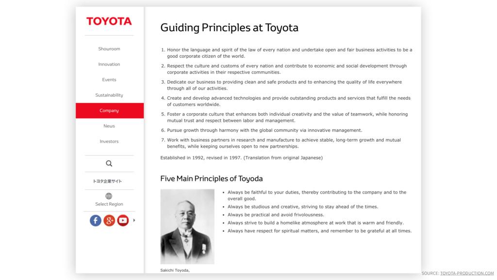 SOURCE: TOYOTA-PRODUCTION.COM