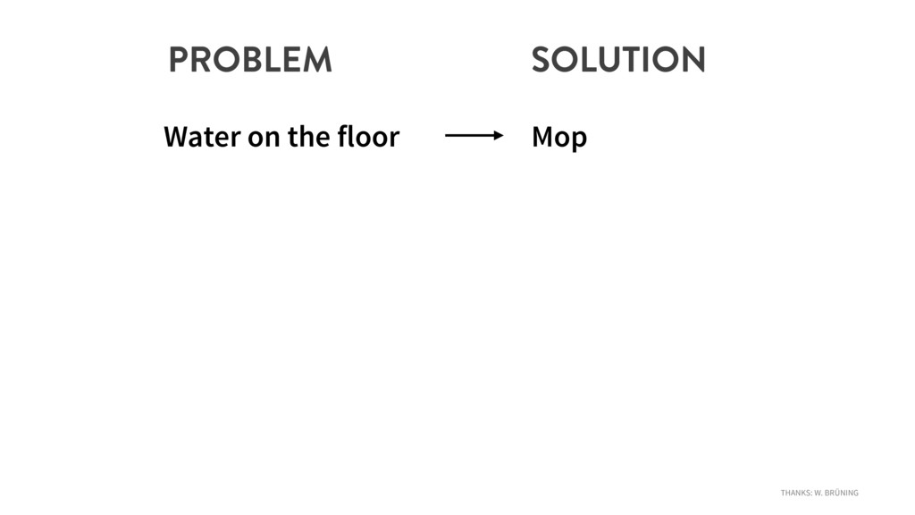 PROBLEM SOLUTION Water on the floor Mop THANKS:...
