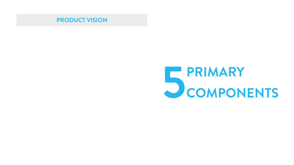 PRODUCT VISION 5PRIMARY COMPONENTS