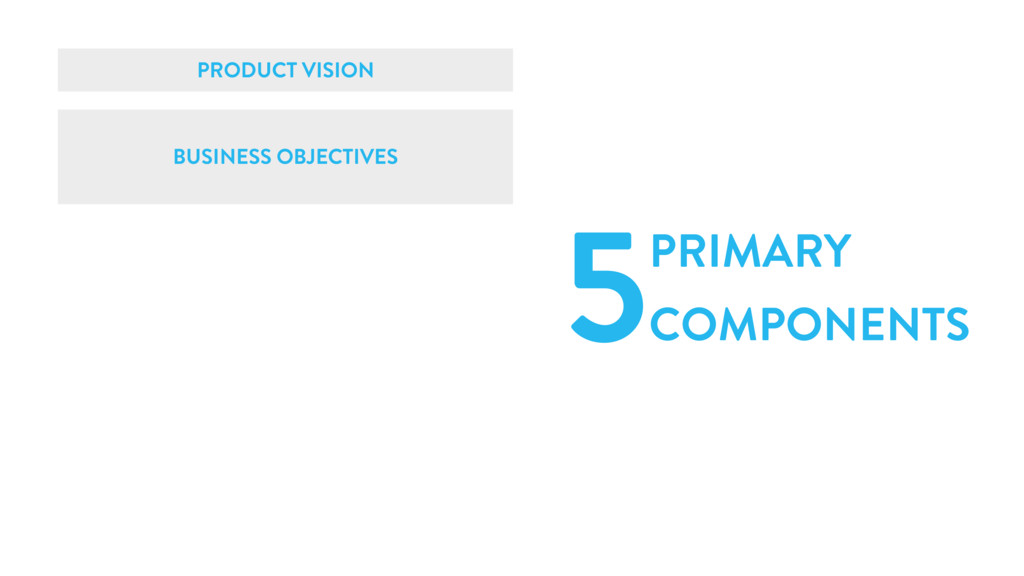 PRODUCT VISION BUSINESS OBJECTIVES 5PRIMARY COM...