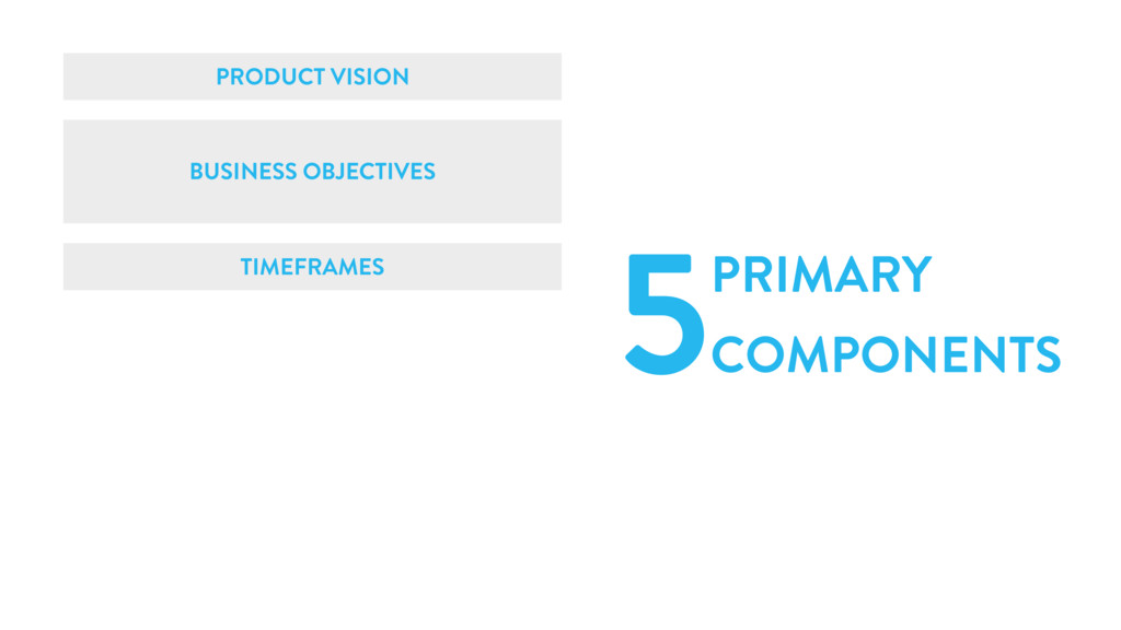 PRODUCT VISION BUSINESS OBJECTIVES TIMEFRAMES 5...