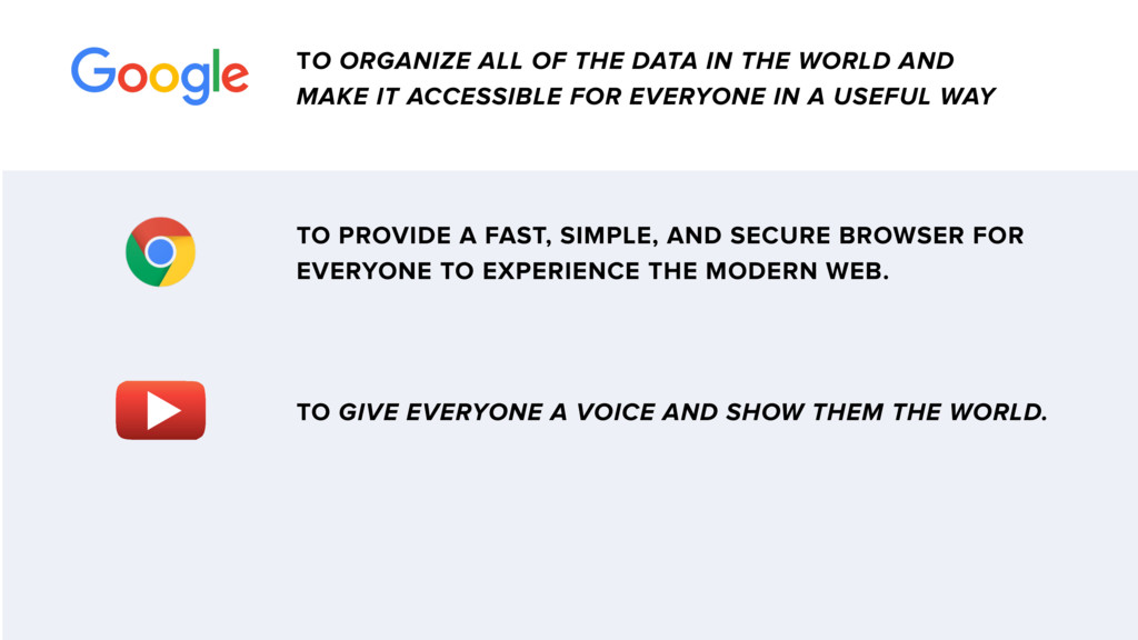 TO ORGANIZE ALL OF THE DATA IN THE WORLD AND MA...