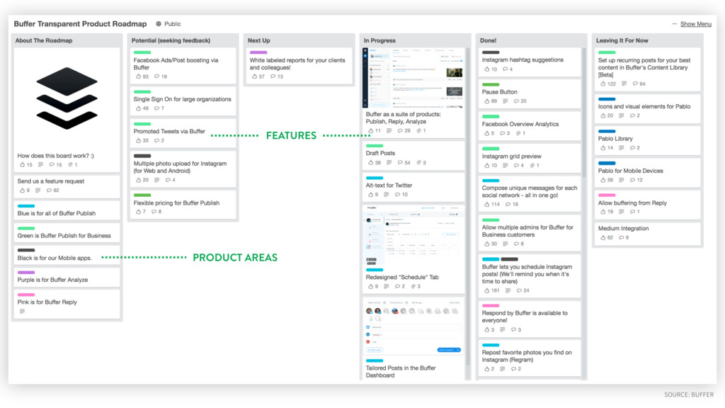 PRODUCT AREAS FEATURES SOURCE: BUFFER