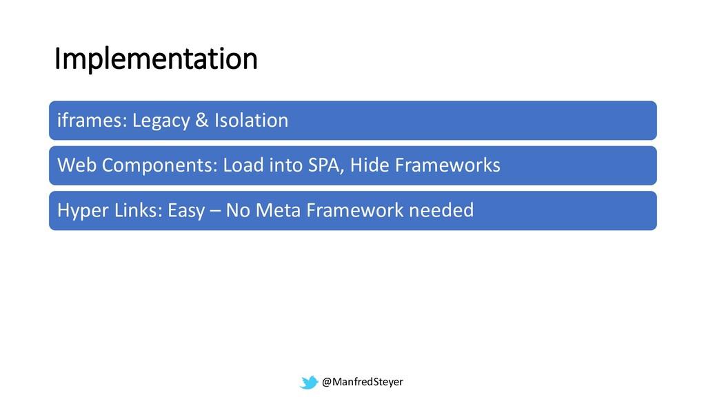 @ManfredSteyer Implementation iframes: Legacy &...
