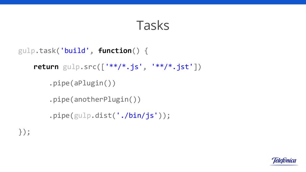 Tasks gulp.task('build', function() { return gu...