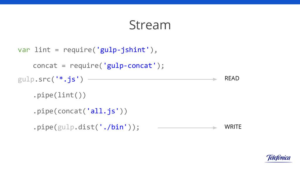 Stream var lint = require('gulp-jshint'), conca...