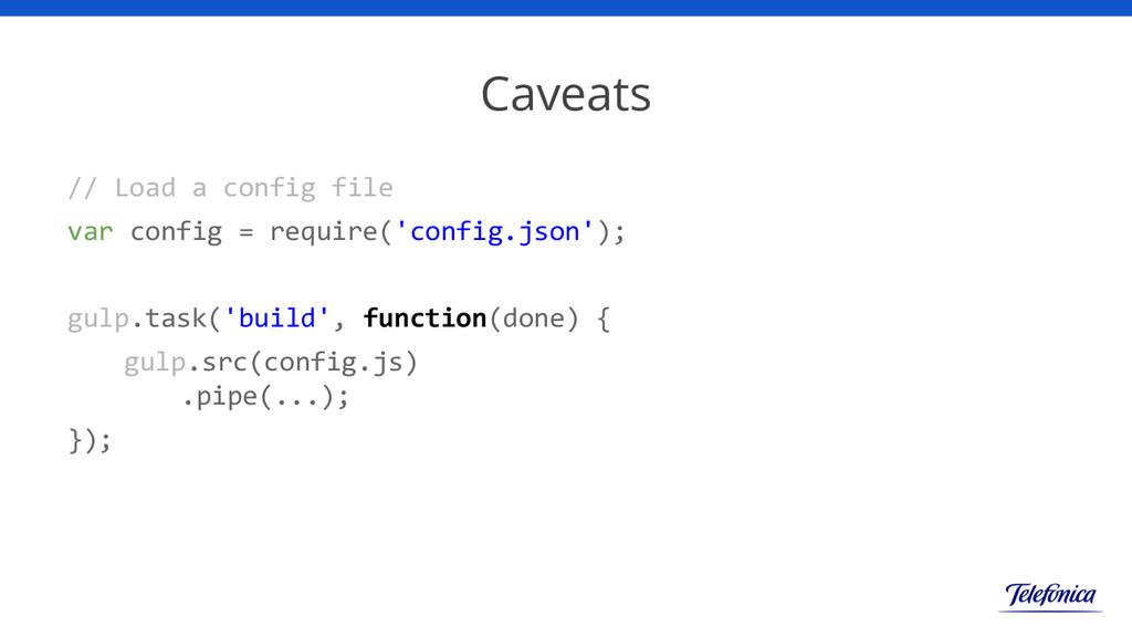 Caveats // Load a config file var config = requ...