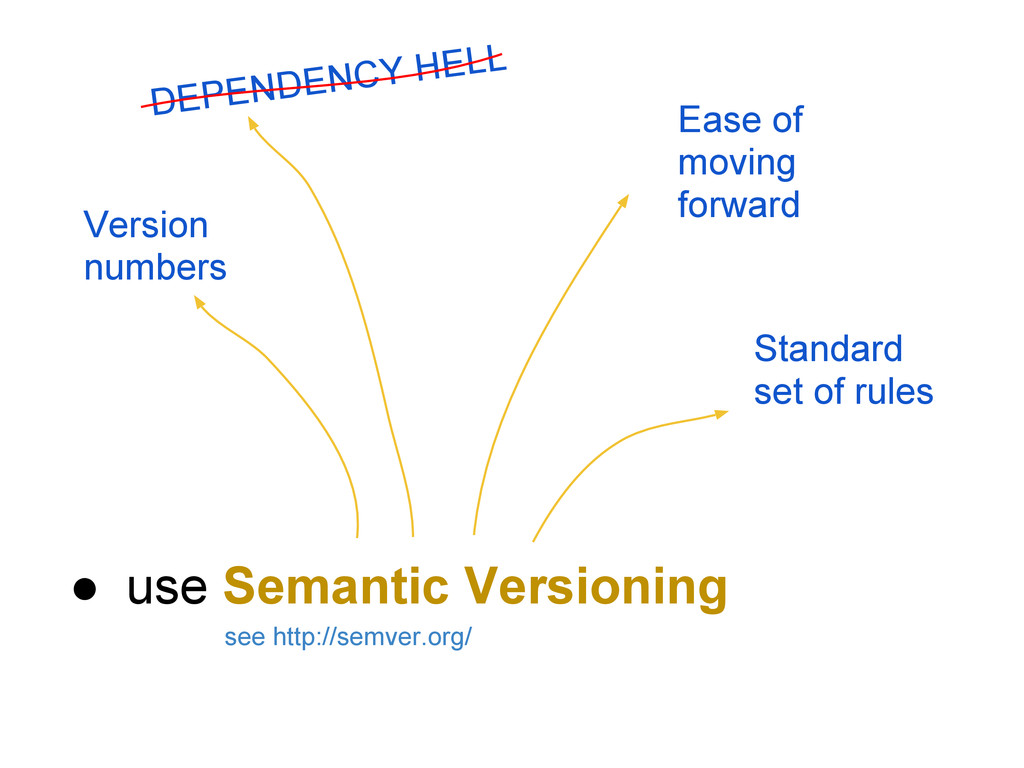 ● use Semantic Versioning see http://semver.org...