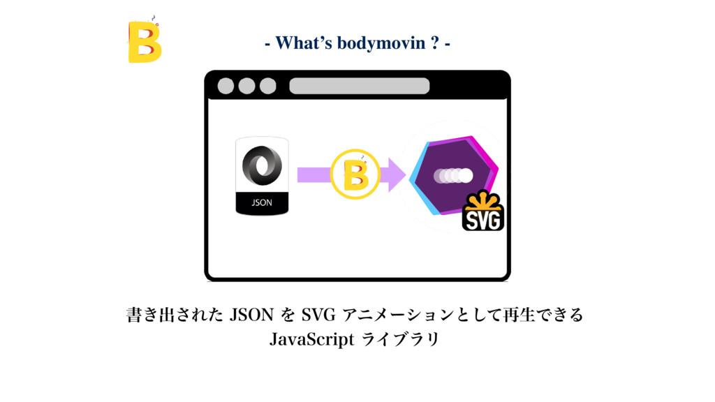 - What's bodymovin ? - ॻ͖ग़͞Εͨ+40/Λ47(Ξχϝʔγϣ...
