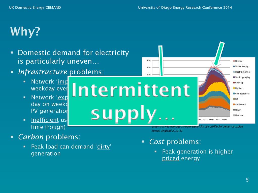 UK Domestic Energy DEMAND University of Otago E...
