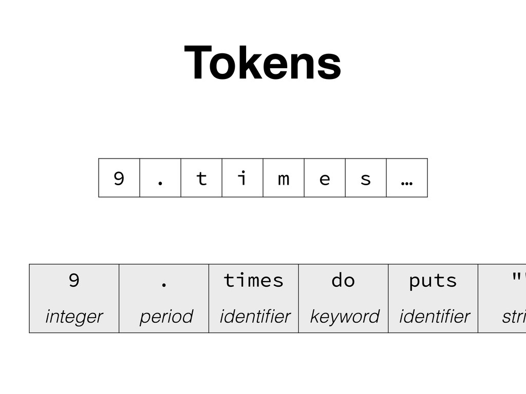 """9 . times do puts """""""" Tokens 9 . t i m e s … int..."""