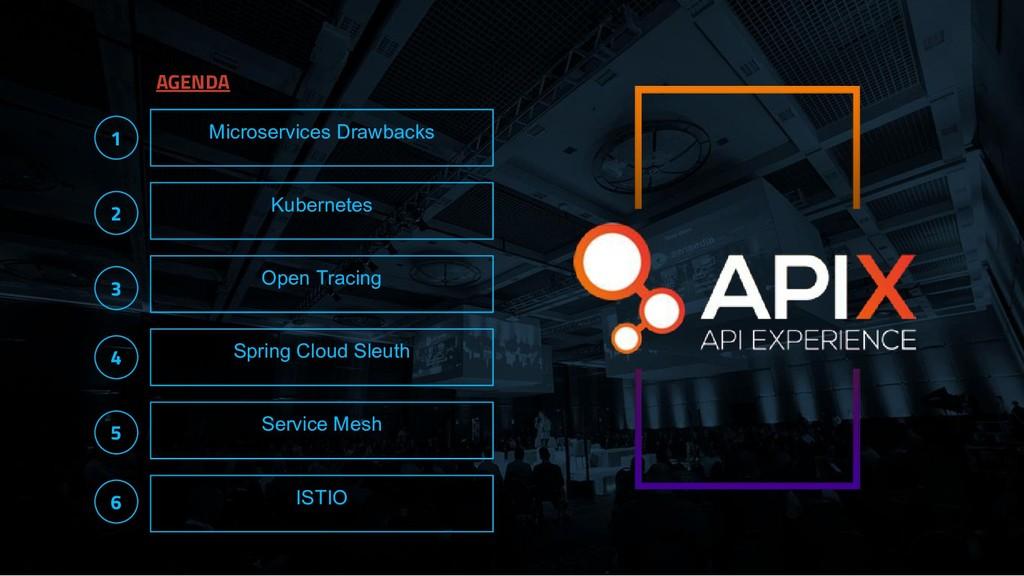 AGENDA Microservices Drawbacks Kubernetes Open ...