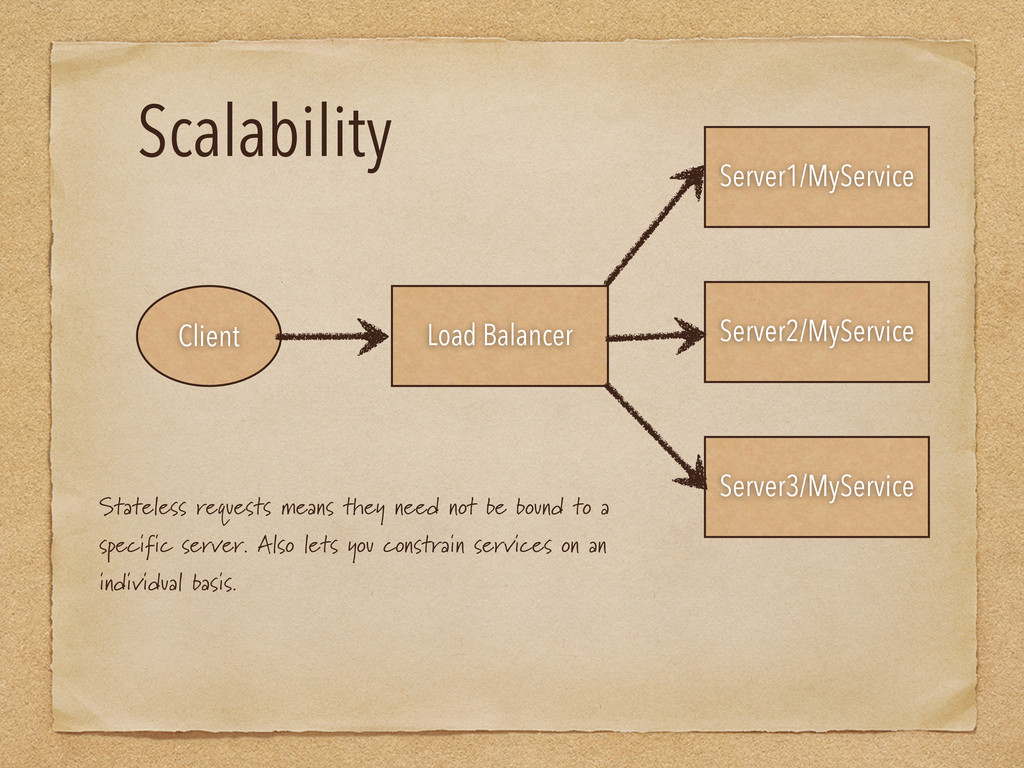 Scalability Stateless requests means they need ...