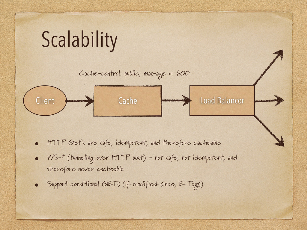Scalability • HTTP Get's are safe, idempotent, ...