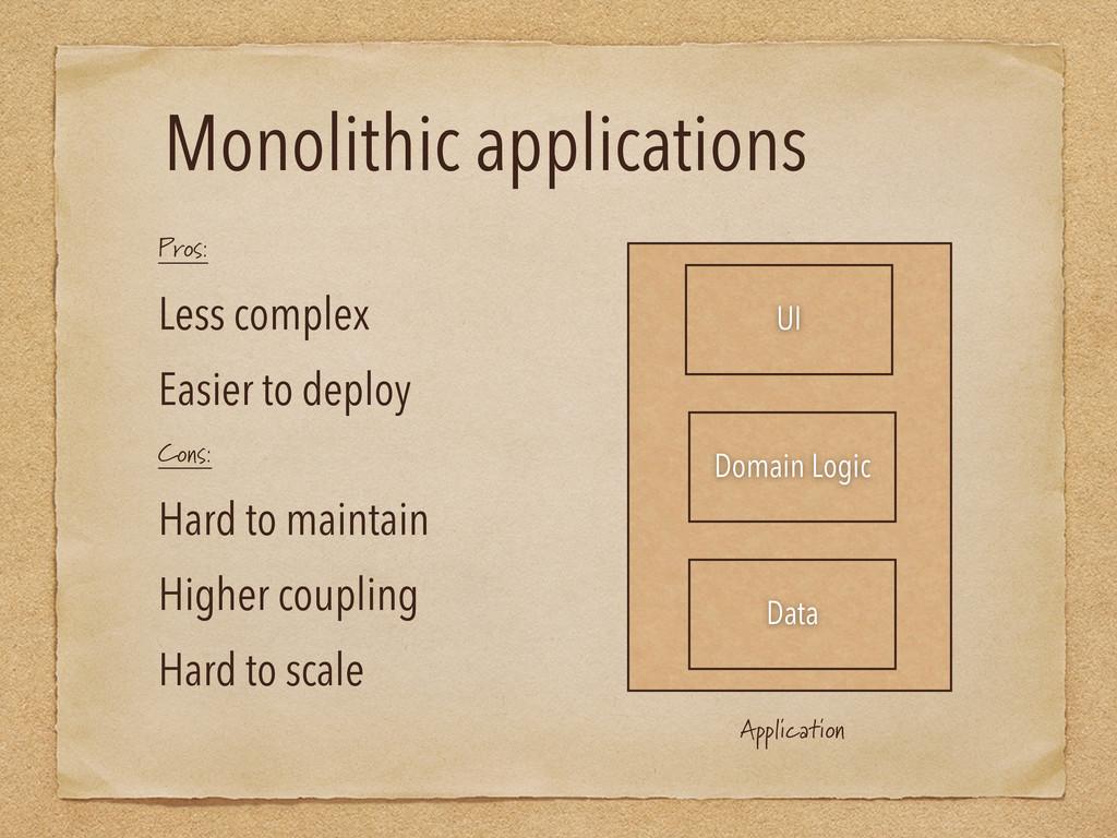 Monolithic applications Data Application Domain...