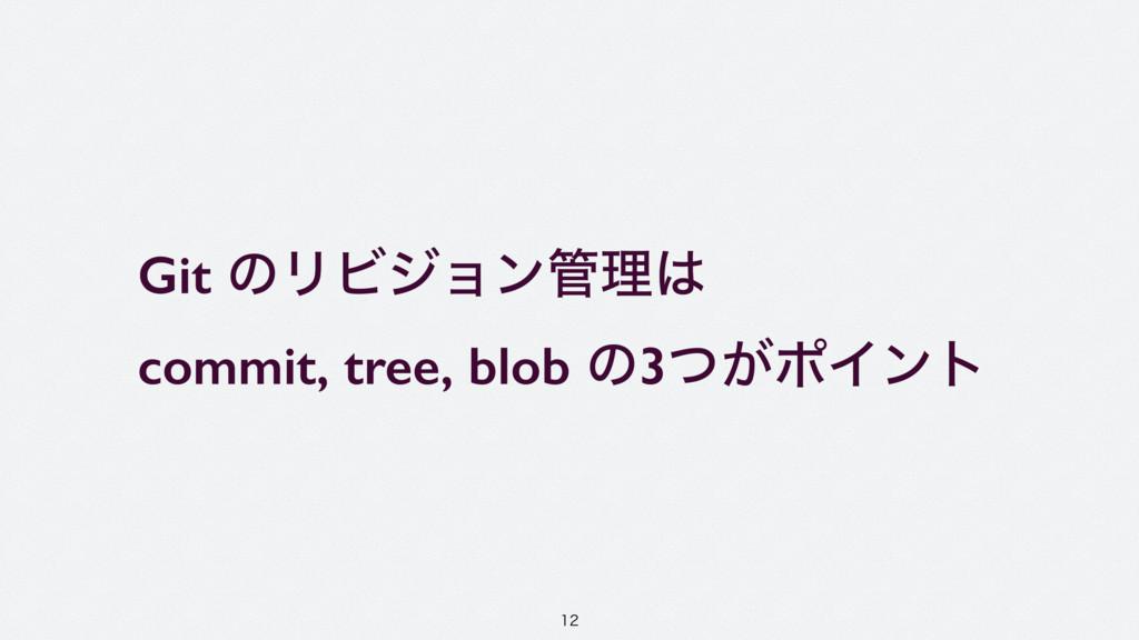 Git ͷϦϏδϣϯཧ commit, tree, blob ͷ3͕ͭϙΠϯτ