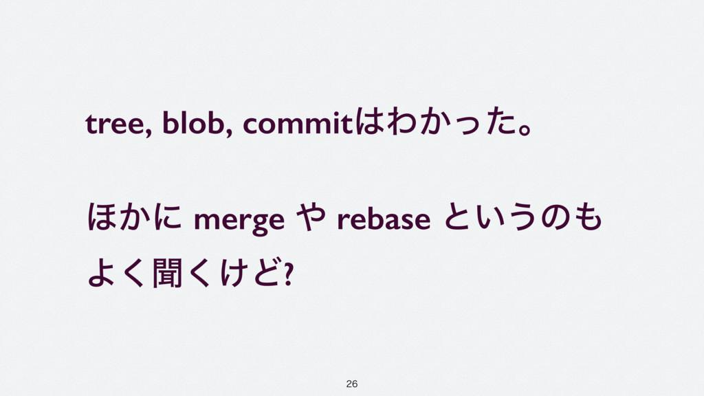 tree, blob, commitΘ͔ͬͨɻ ΄͔ʹ merge  rebase ͱ͍͏...