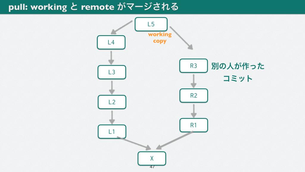 L2 L1 L3 L4 R2 R1 R3 X working copy ผͷਓ͕࡞ͬͨ...