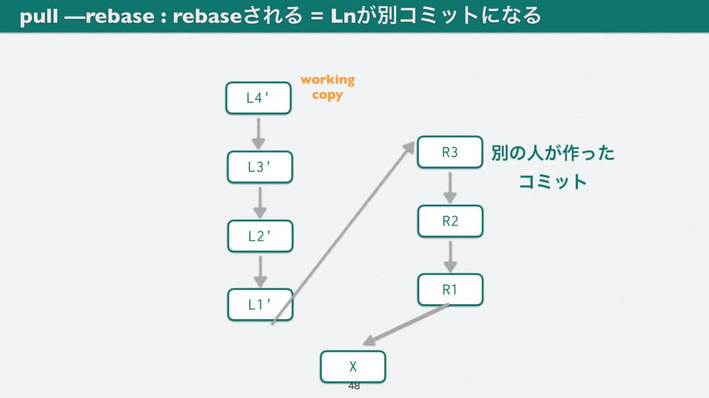 L2' L1' L3' L4' R2 R1 R3 X working copy ผͷਓ͕...