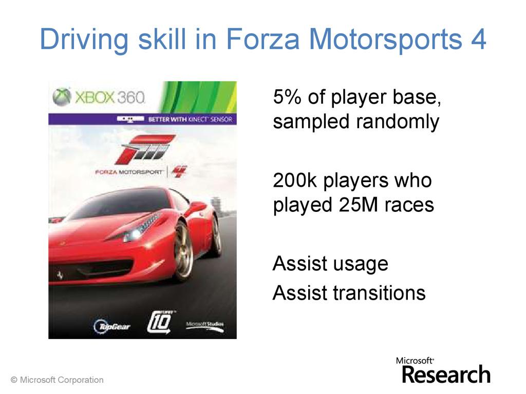 © Microsoft Corporation Driving skill in Forza ...